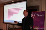 Mark Brooks - OPW Pre-Conference at the 34th iDate Mobile Dating Business Trade Show